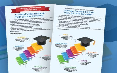 Searching For Best Fit Schools: Public & Private Universities